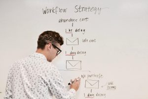 Importance of Email Automation in Email Marketing with 6 Tips